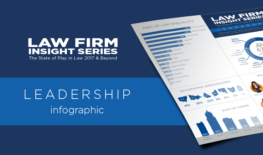 Law Firm Insight Series - Leadership