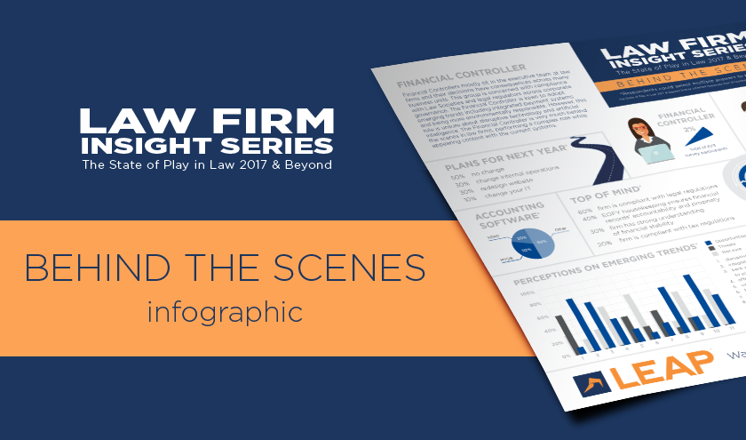 Law Firm Insight Series: Behind the Scenes [Infographic]