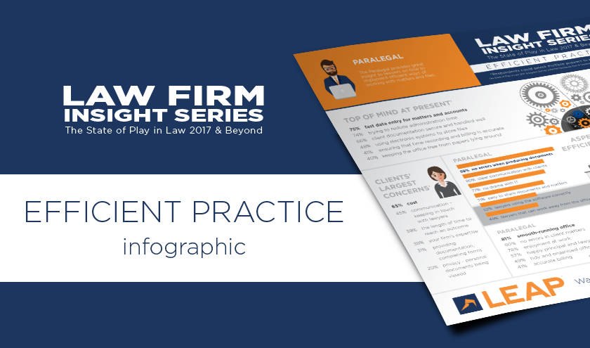 Law Firm Insight Series: Efficient Practice [Infographic]
