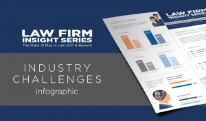 Law Firm Insight Series: Industry Challenges [Infographic]