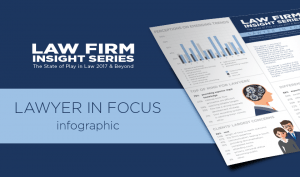 Law Firm Insight Series: Lawyer in Focus [Infographic]