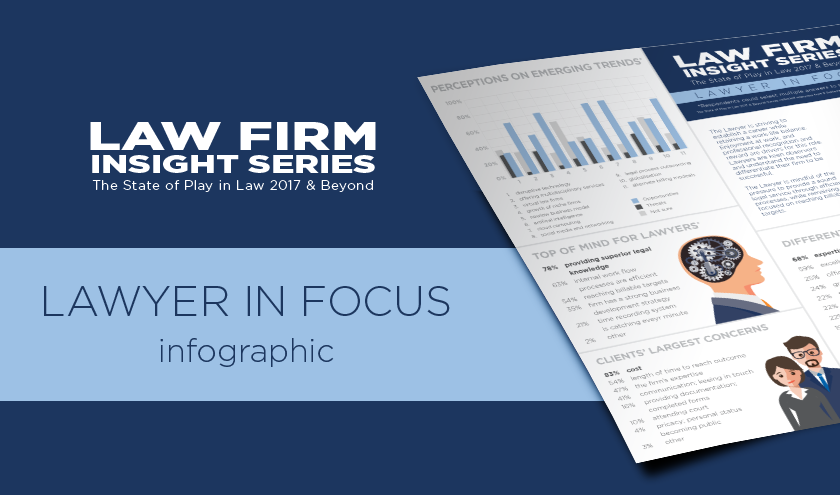 Law Firm Insights - Lawyer in Focus